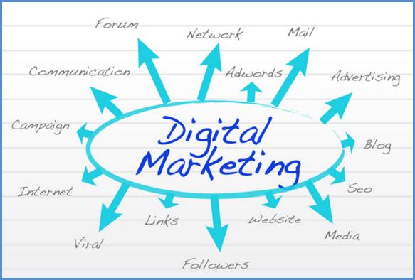 Digital Marketing Image for GTI